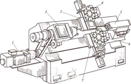 токарный станок 1к625