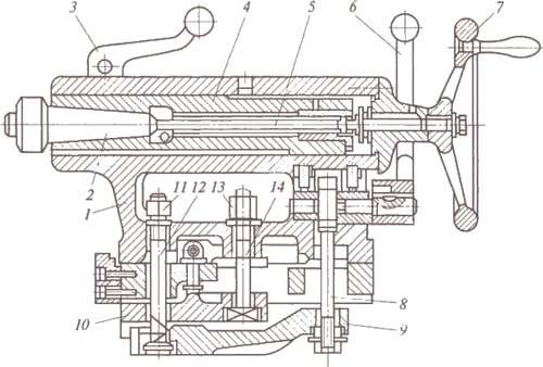 токарного станка SV-18RA